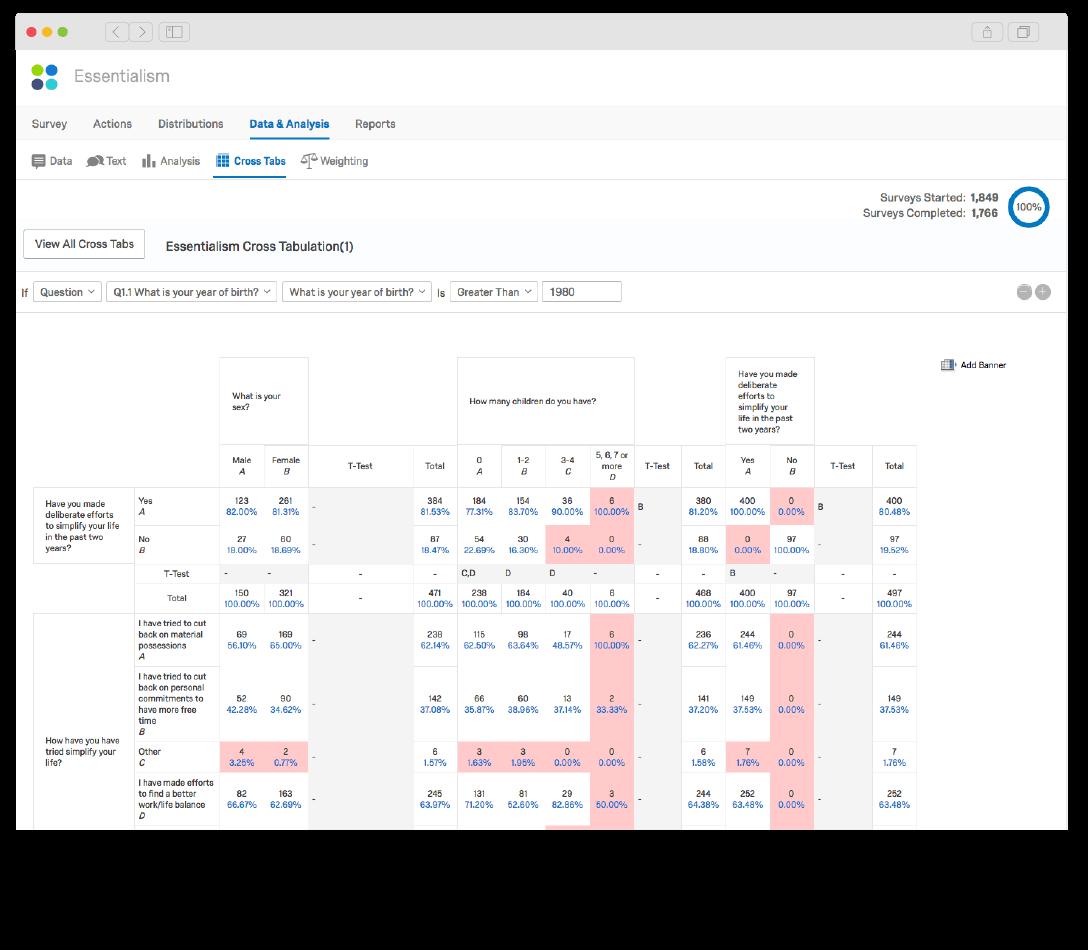 Qualtrics cross tab survey analysis report