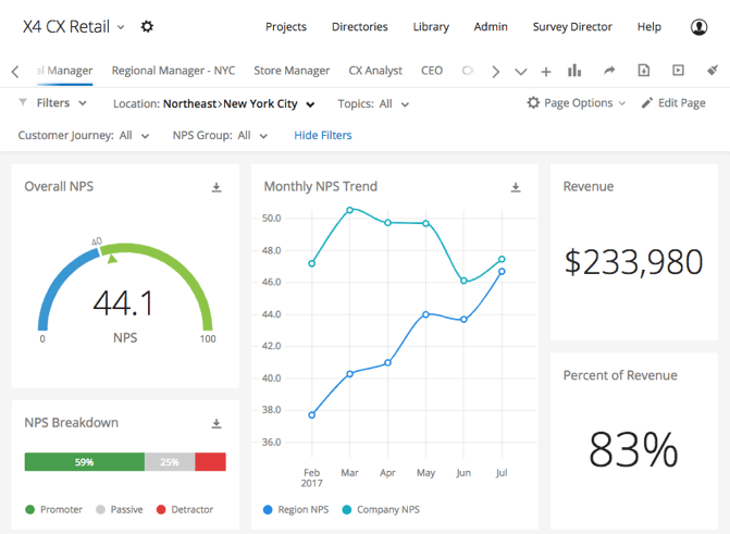 Dashboards look and feel
