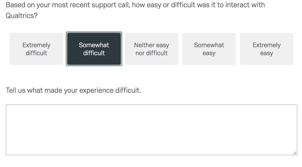 Based on your most recent support call, how easy or difficult was it to interact with Qualtrics?