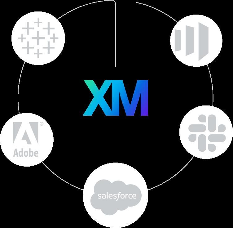 XM Integrations