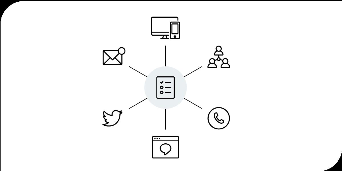 survey distribution - methods to distribute