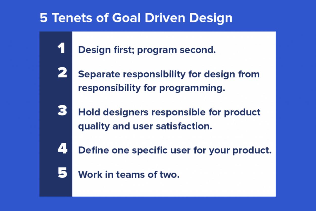 5 Tenets of Goal Driven Design