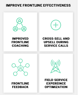 icons of how to improve frontline effectiveness