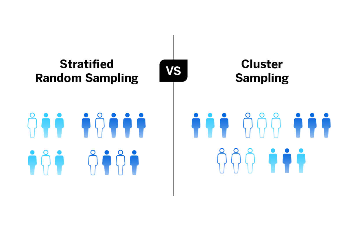 Visual image of the two different sampling types