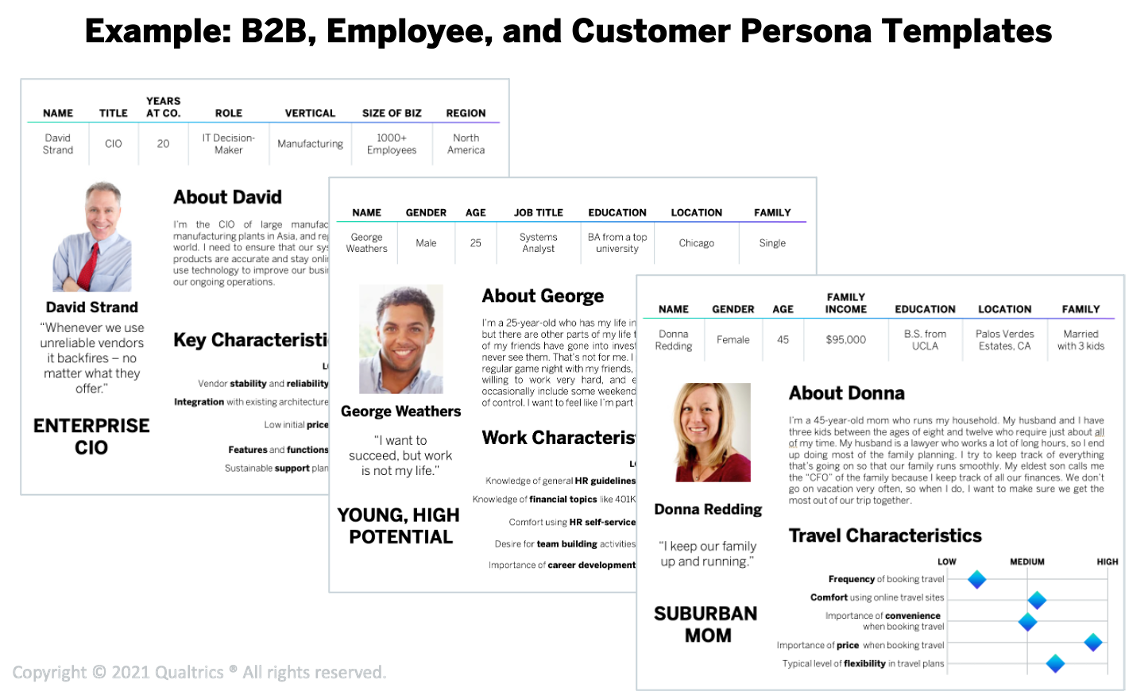 B2B, Employee, and Customer Persona Templates that include demographic information, a profile image, and characteristics