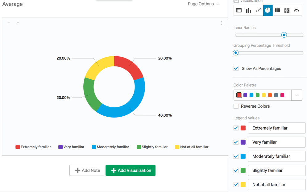 Pie Chart - Qualtrics Support