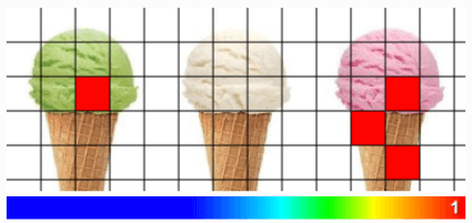 ice cream heat map with a grid, where some cells are colored red to indicated highly selected areas