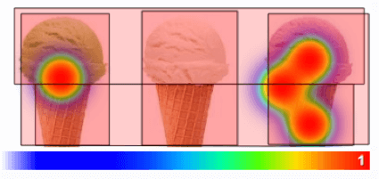 heat map plot with translucent shapes indicating where different labelled regions of the image are