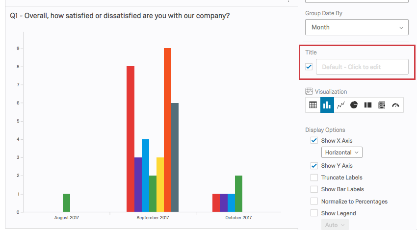 the title checkbox is selected, and even though the corresponding field is empty, the visualization now has a title over it