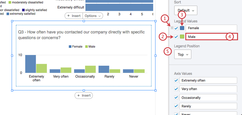 Legend Values in visualization editing pane