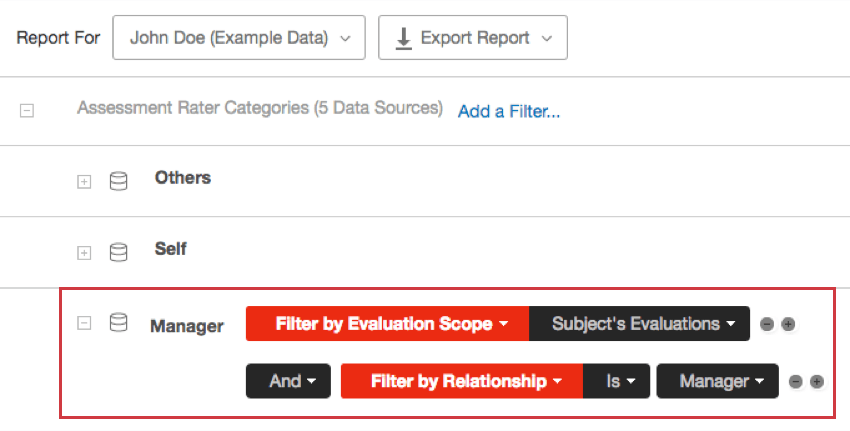 Filter by Evaluation Scope Subject's Evaluations And Filter by Relationship Is Manager