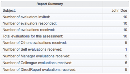 Report Summary table including evaluation stats