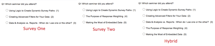 Example of questions from Survey One, Survey Two, and a Hybrid of the two