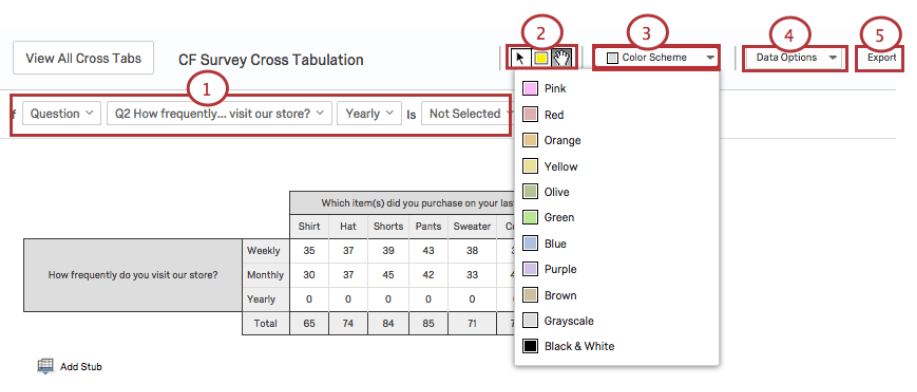 Data analysis basic overview qualtrics support fandeluxe Choice Image