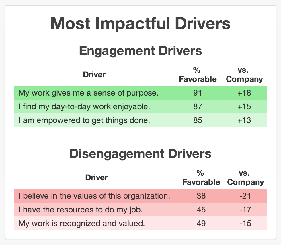 effect of employee satisfaction of driving Authentic leadership, organizational culture, job satisfaction  that respect for  people, innovation, and stability had a positive effect on job satisfaction despite .