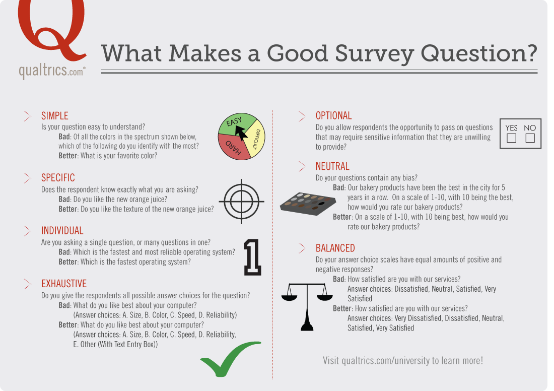 bad survey questions This article outlines six tell-tale signs that a respondent to an online survey is providing bad data use these signs to flag respondents who should be removed.