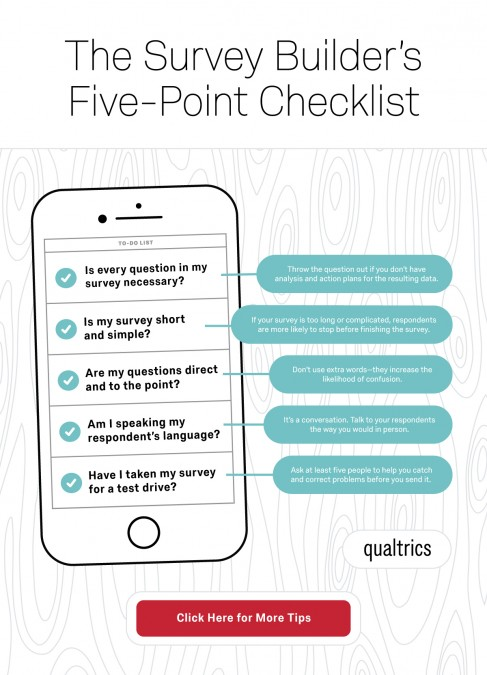 They survey builder's five-point check (1)