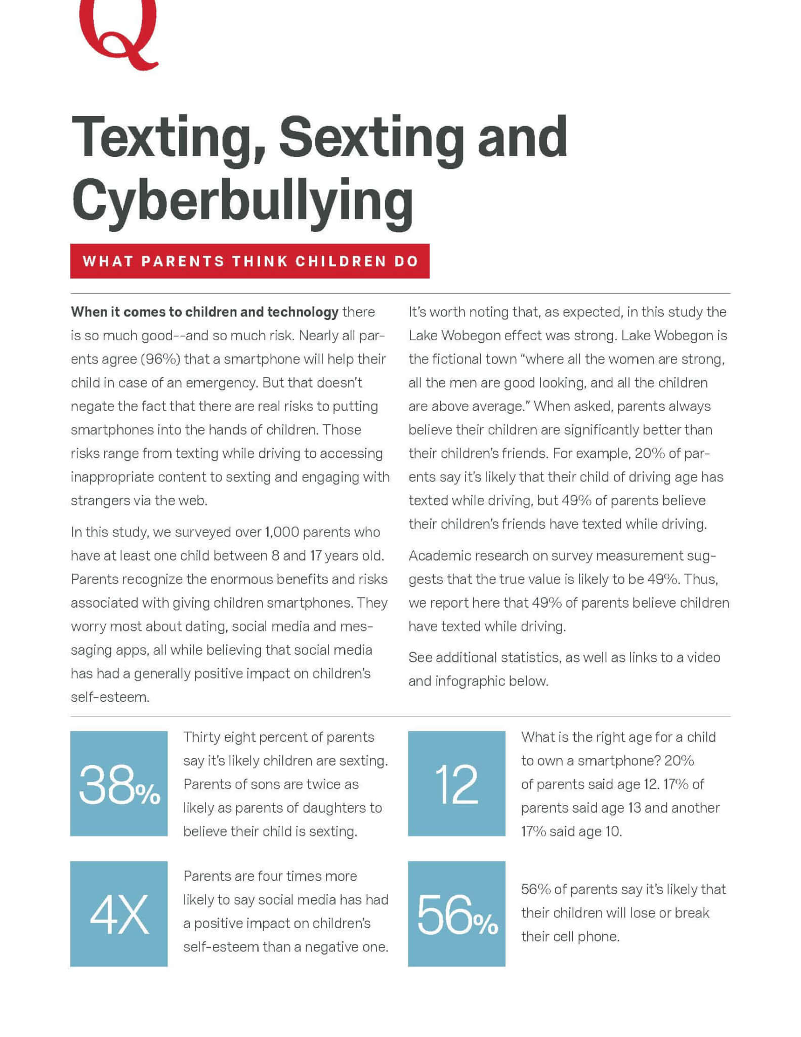 Texting, Sexting & Cyberbullying Report Page 1