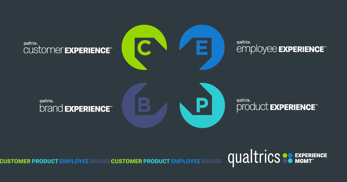 Qualtrics XM // The Leading Experience Management Software
